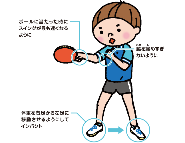フォアハンド 卓球